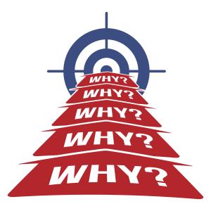 les 5 pourquoi